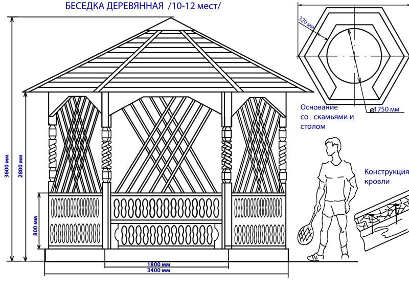 Схема чертежа деревянной беседки