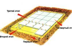 Схема подготовки основания под барбекю