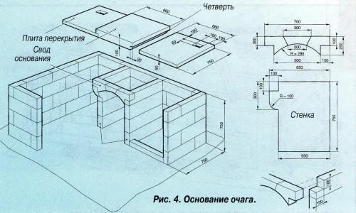 Схема гриля-барбекю для дачи