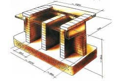 Схема основных размеров уличной жаровни