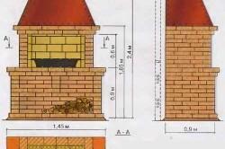 Схема-пример размеров кирпичного мангала