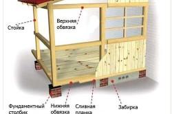 Схема пристройки террасы к кирпичному дому