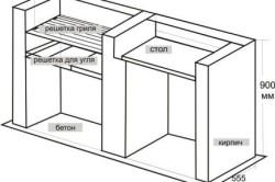Схема садовой коптильни с мангалом