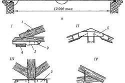 Схема сборки крыши беседки.