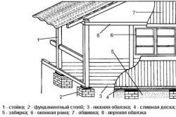 Схема строительства веранды на даче своими руками