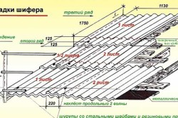 Схема укладки шифера на крышу веранды