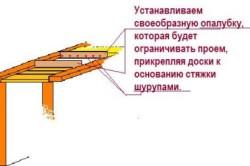 Схема установки опалубки для барбекю