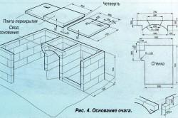 Схема устройства основания очага