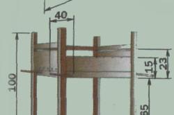 Схема размеров мангала из металла