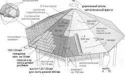 Схема крыши для шестиугольной беседки.