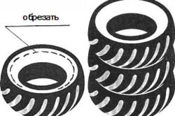 Как обрезать шины для колодца