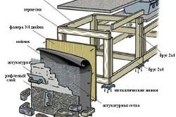 Схема постройки летней кухни.