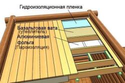 Схема утепления терассы подшивными потолками