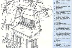 Схема устройства качелей