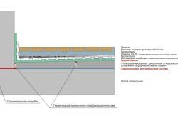 Схема гидроизоляции террасы.