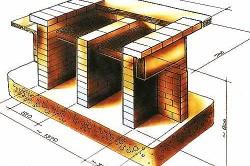 Схема мангала из кирпича с размерами