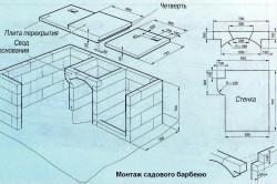 Схема монтажа садового барбекю