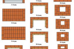 Схема монтажа мангала из кирпича по рядам