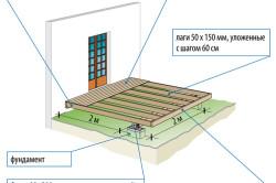 Схема монтажа террасы.