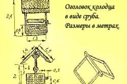 Схема деревянного оголовка для колодца