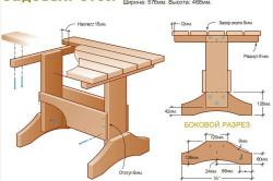 Схема садового стола из дерева