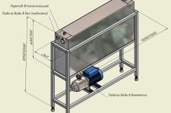 Схема устройства зонта для мангала