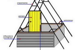 Схема верха колодца