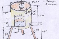 Схема мангала из газового баллона.