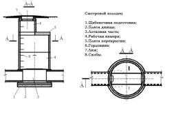Схема устройства смотрового дренажного колодца