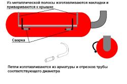 Схема мангала из баллона