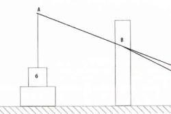 Cхема журавля для колодца