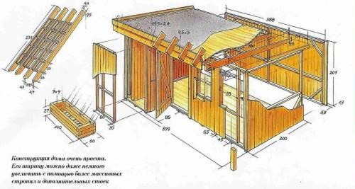 Схема дачного домика своими руками